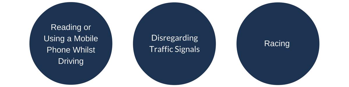 Dangerous Driving Examples